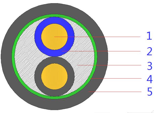 kvv控制电缆结构图示