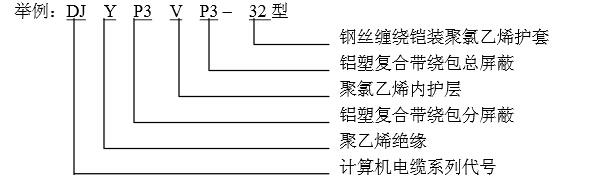 dcs计算机电缆(计算机屏蔽电缆)